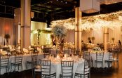 Selecting An Event Venue For Your Next Party: Here's Your Questionnaire!