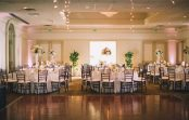 Booking A Venue For Corporate Event In Greeneville: Things To Know!